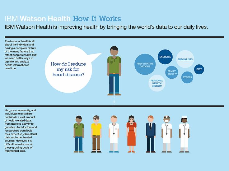 ibm-watson-health-graphic