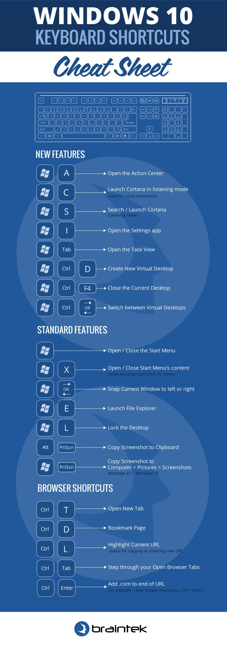https://www.braintek.com/wp-content/uploads/2015/09/windows-10-keyboard-shortcuts-png8.png