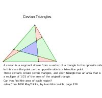 Cevian Triangles - A cevian is a segment drawn from a vertex of a triangle to the opposite side. In this case the point on the opposite side is a trisection point. These cevians create seven triangles, and each triangle has an area that is a multiple of 1/21 of the area of the original triangle. Can you find the area of each region?