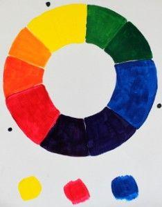 Drømmer du om at begynde at male? Her er en lynguide til at male med akrylmaling.