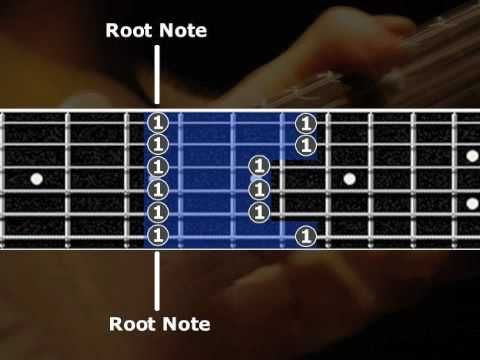 18 Best Pentatonic Scales Images On Pinterest Guitars Learn To