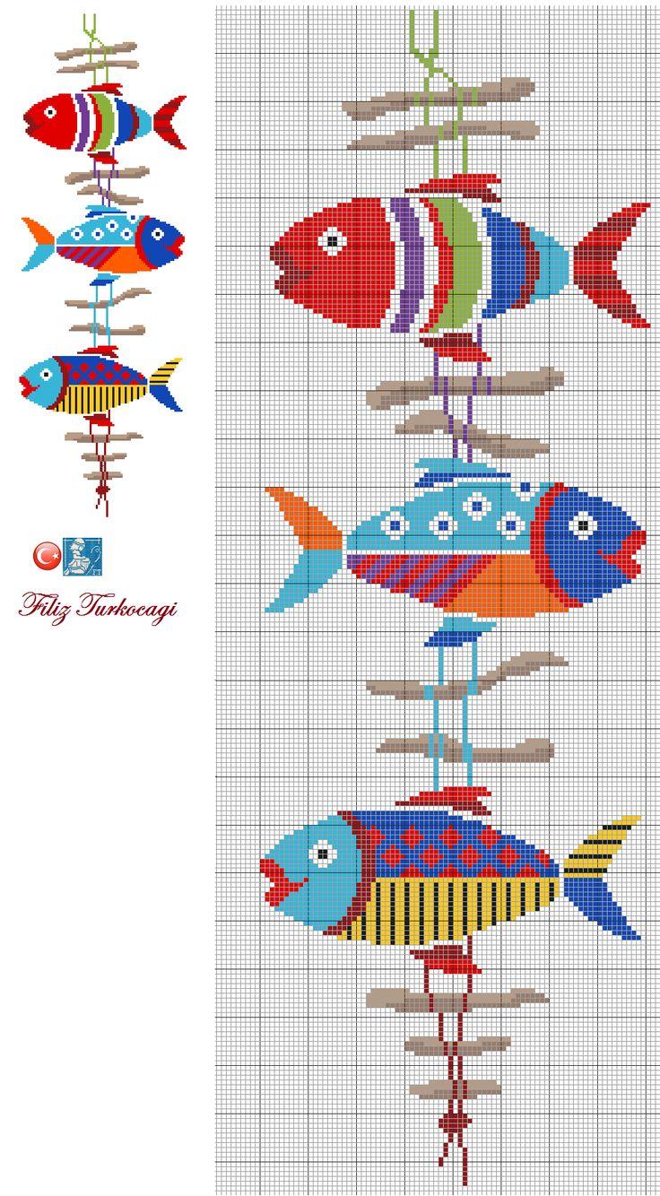 Kanaviçe balık tablo kumaş desen Filiz Türkocağı