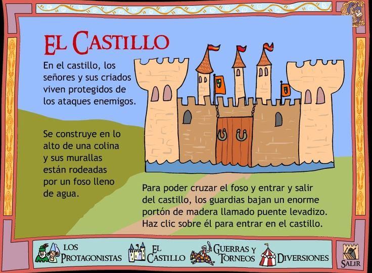 EL BLOG DE LA PROFE MARTA: CASTILLOS, VIDA Y MODA MEDIEVAL