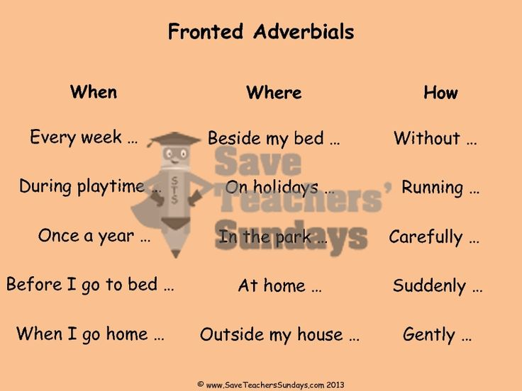 Preview of Year 3 English Aut024 Fronted adverbials (explanation and examples)