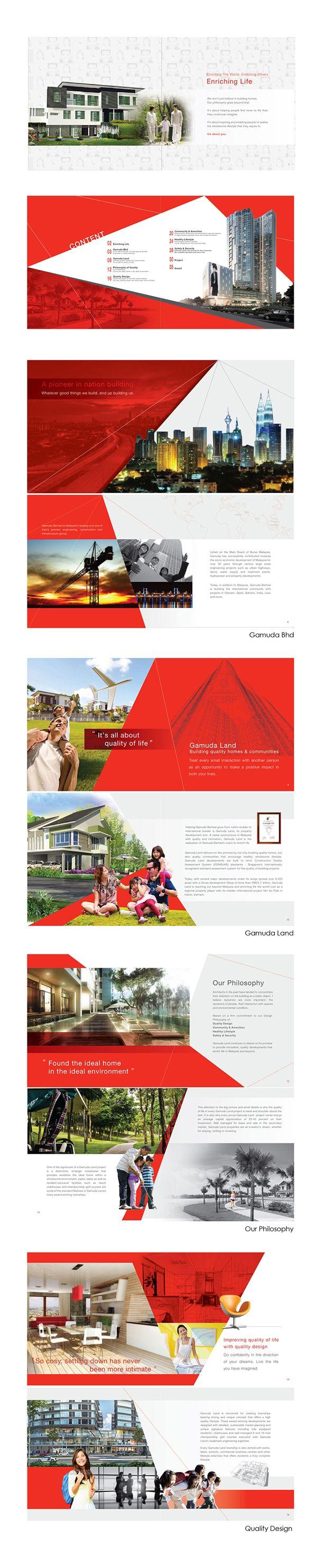 GAMUDA LAND Company Profile on Behance