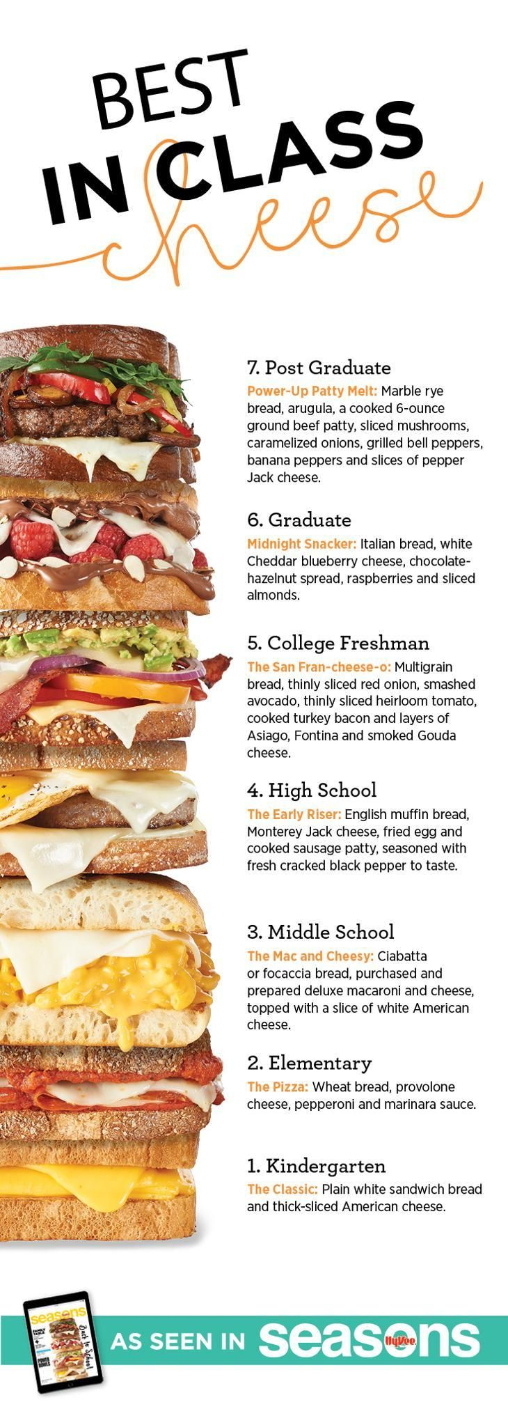 Best-in-class grilled cheese ideas for kids of all ages.