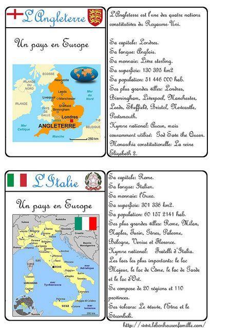 Carte d'identité - pays Angleterre et Italie