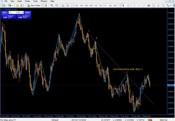 forex strategies systems revealed forex forex trading forex