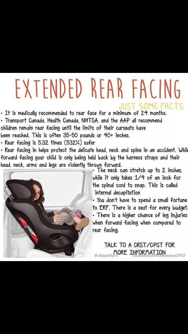 ergo 360 forward facing instructions
