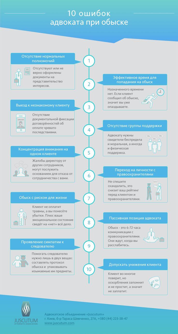 "Инфографика ""10 ошибок адвоката при обыске"" от АО Юскутум"
