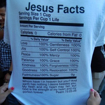 Jesus Facts. This was shared by one of my more religious friends on Facebook. They're entitled to believe whatever but, I lol'd at this. Jesus Facts inning Size