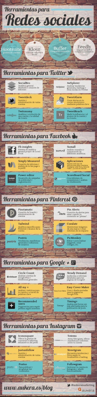 Una infografía que nos enseña herramientas imprescindibles para trabajar en varias Redes Sociales: Twitter, Facebook, Pinterest, Google+ e Instagram.