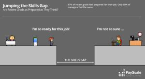 Skills_gaps_1