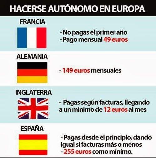 Ser #autónomo en España - http://www.rubenalonso.es/2014/03/ser-autonomo-en-espana.html