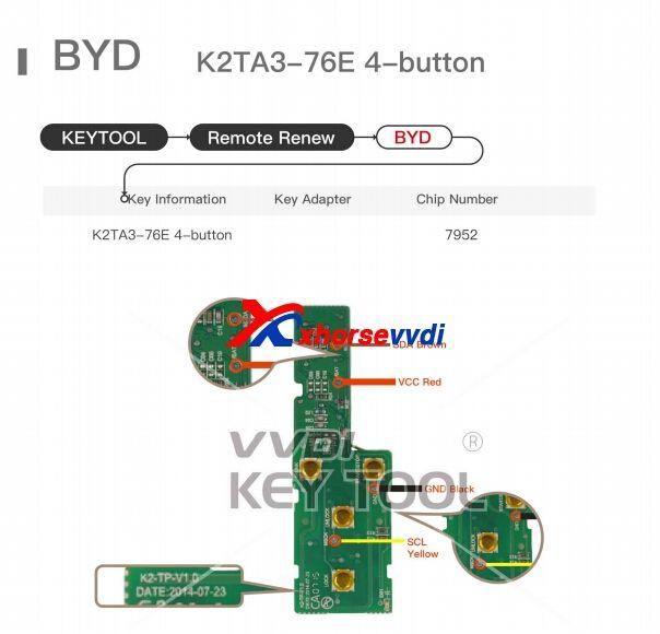 Pin On Car Key Remote