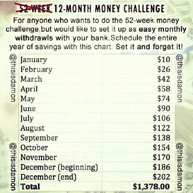 12 month money challenge                                                                                                                                                                                 More
