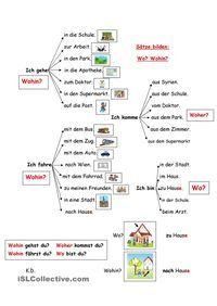 Sätze bilden: wo? wohin? Mehr