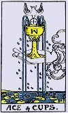 Rider-Waite Tarot-0 The Fool: New developments, fresh starts, taking a risk.  1 The Magician: Opportunities, working with your hands, communication skills.  2 The High Priestess (The Papess): Intuition, hidden motivations, inner wisdom.  3 The Empress: Creativity and abundance.  4 The Emperor: Authority and control.  5 The Hierophant (The Pope): Good advice and conforming to the rules.  6 The Lovers: Emotional choices, relationships.  7 The Chariot: Assertiveness, progress.  8 Justice…