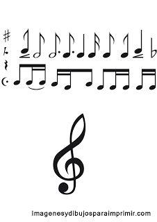 Ms de 25 ideas increbles sobre Como leer notas musicales en