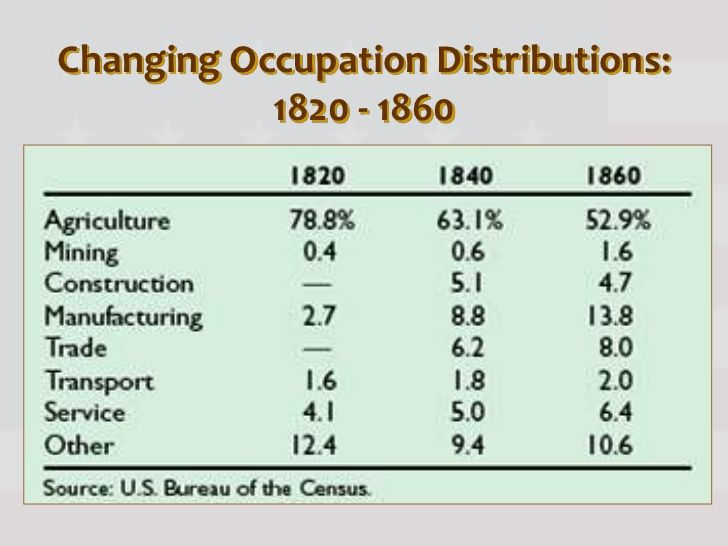 """change in american society through 1780 1820 Jay kleinberg, women in american society 1820-1920  to see their roles change or support  american political society, 1780-1920"""" american."""