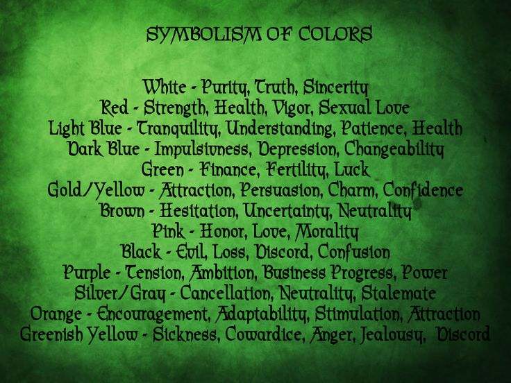 Magickal Color Chart | astral color candle color and days ...