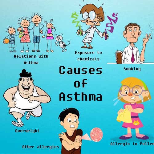 chronic asthma Once a chronic sufferer with asthma and severe allergies, patrick langston has  now been free of symptoms for almost half his life.