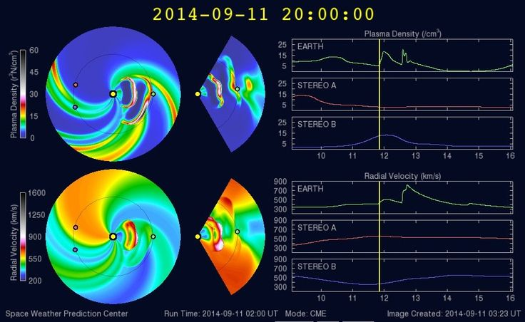 Two CMEs heading toward Earth, severe geomagnetic storms expected by Adonai on 9/11/14 WSA-Enlil solar wind prediction. See the latest model run here.