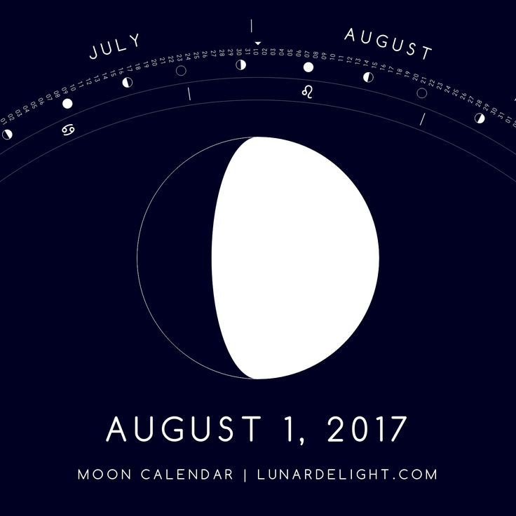 Tuesday, August 1 @ 16:30 GMT  Waxing Gibboust - Illumination: 69%  Next Full Moon: Monday, August 7 @ 18:12 GMT Next New Moon: Monday, August 21 @ 18:31 GMT