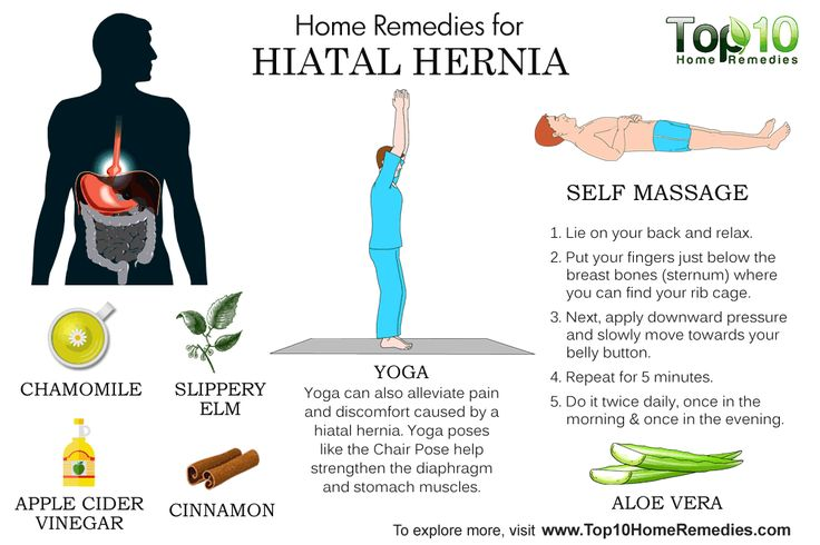 Home Remedies for Hiatal Hernias | Top 10 Home Remedies