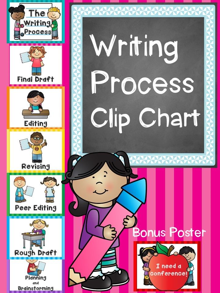 1st grade writing process At the beginning of the year, the writing process is pretty simple i spend  1st  grade i would only have one writing piece in the folder at a time.