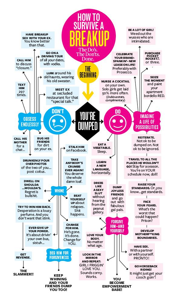 How to Survive a Breakup: The Do's. The Don'ts. The Ultimate Info-graphic. | How to get over a breakup – Dumped411.com