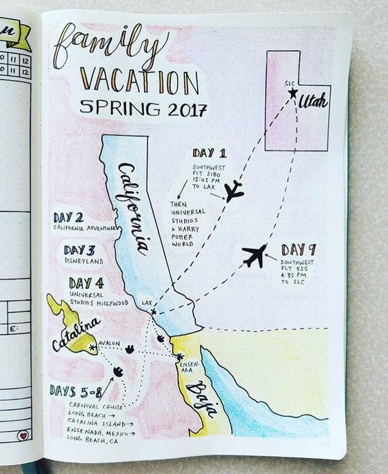 18 Inspiring Journey Planning Bullet Journal Layouts