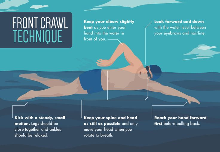 Be an efficient swimmer so you can save that energy for the bike and run. Triathlon tips. Open Water Swimming: Front Crawl Technique