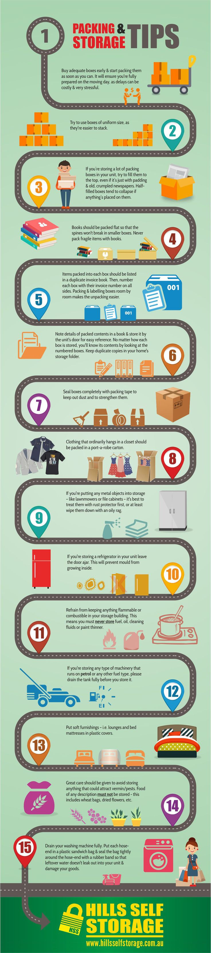 Essential tips for Packing & Storage