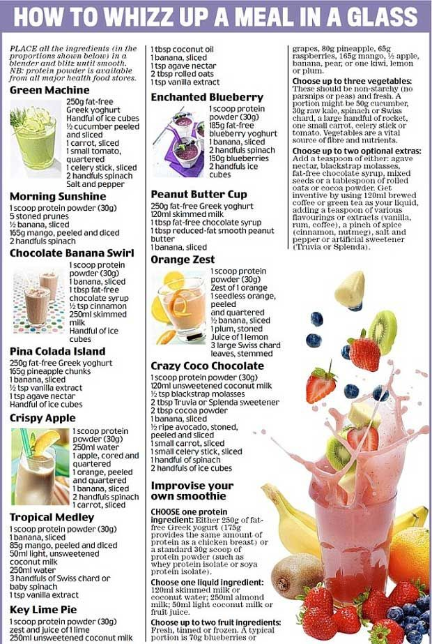good healthy fruit smoothie recipes are fruit diets healthy