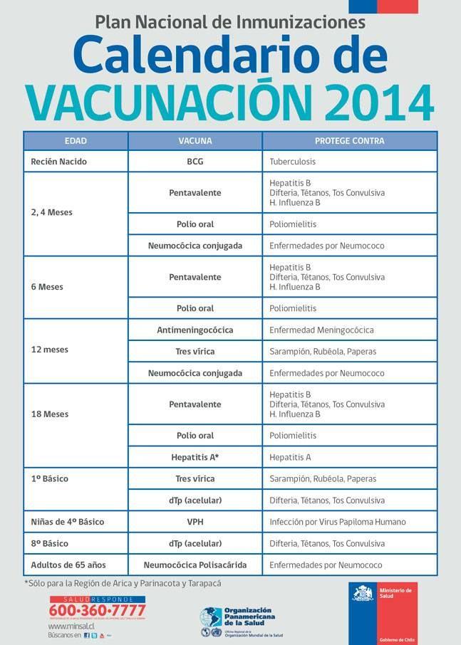 Calendario vacunación 2014 - Chile