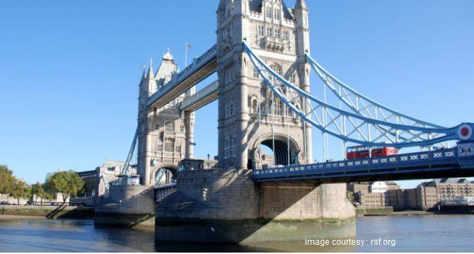 london facts www.faqlabs.com