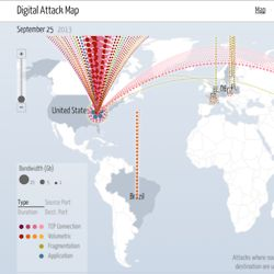 Digital attack digital attack map is a live data visualization of digital attack digital attack map is a live data visualization of ddos attacks around the globe built through a collaboration between google ideas gumiabroncs Choice Image