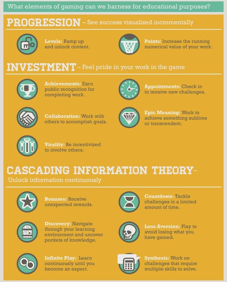 #gamification education