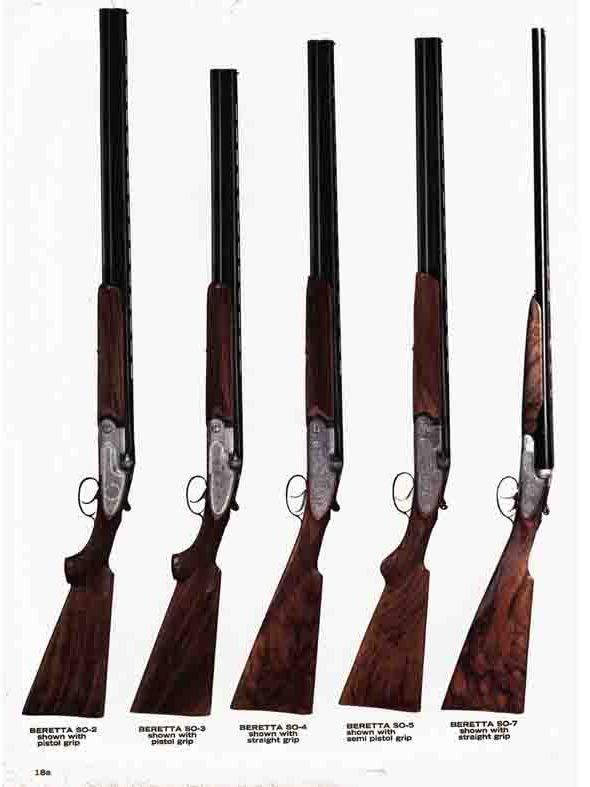 Beretta Shotguns