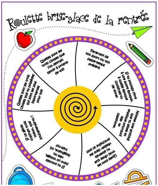 Science du jeu roulette