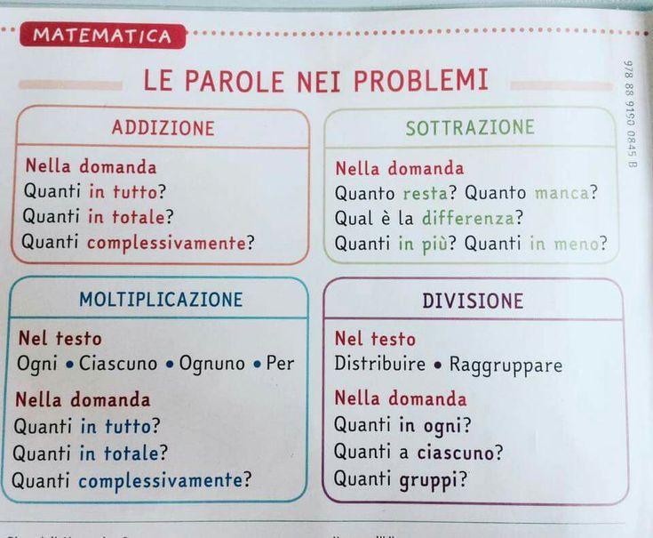 Problemi parole chiave (con immagini) | Matematica ...