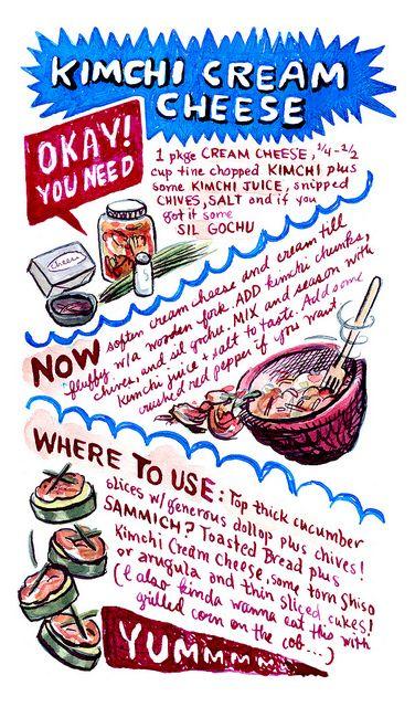 recipe illustrations by laura park
