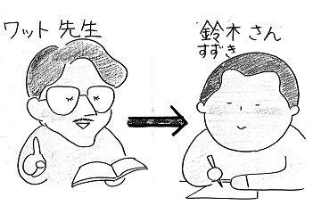 日本語教育のためのイラスト教材 <動詞・て形>あげます