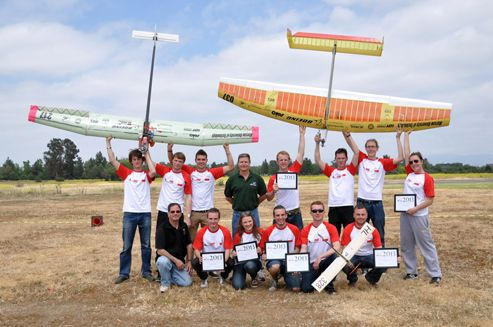 Great success of Polish students in Aero Design | Link to Poland