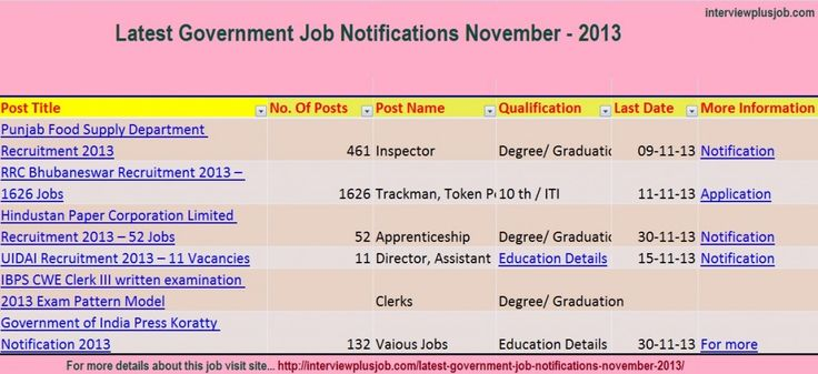 "Here we (InterviewplusJob.com) are giving the ""Latest Government Job Notifications November – 2013″. You can find Job title, How many posts in that category, Name of the Post, Qualification, Last Date , etc… Please find the details given below…  If you wish you can know more job news about Software Jobs in USA, UK, Australia, Canada, Bank Jobs, Railway Jobs, Army Jobs, Navy Jobs, Government Jobs etc…  For more.. http://interviewplusjob.com/latest-government-job-notifications-november-2013/"