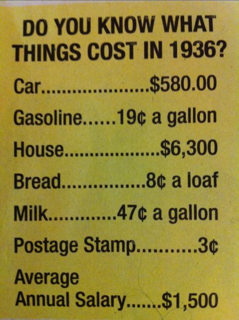 What things cost in 1936
