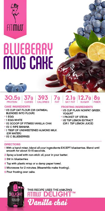Blueberry Mug Cake featuring Vanilla Chai Delight Protein! Purchase Delight HERE: http://www.fitmiss.com/store