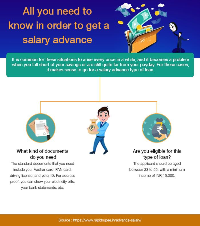 All You Need To Know In Order To Get A Salary Advance Get Cash Now Paying Bills Loan