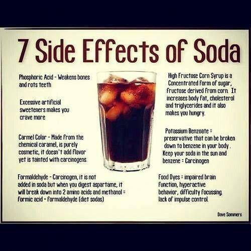 7 Side Effects of Soda....